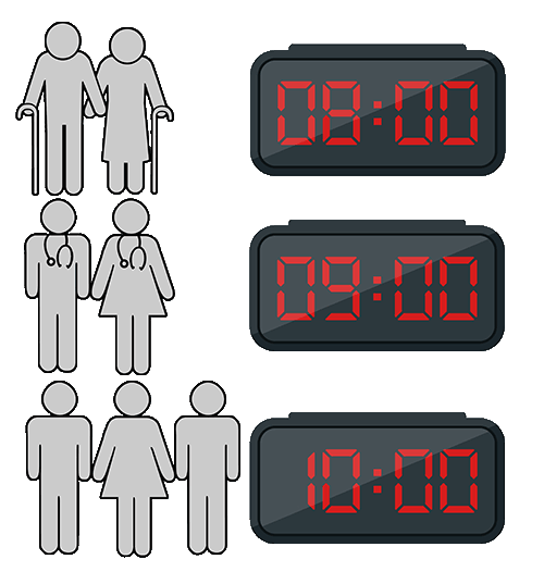 Elderly alarm clocks